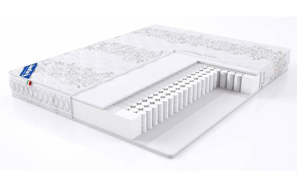 Матрасы LineaFlex - Alba (Альба) 90x190 | LineaFlex™